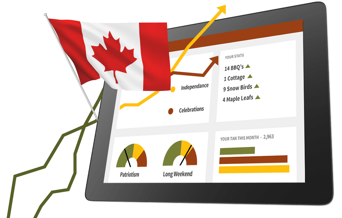 Digital dashboard for Canada Day
