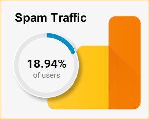Do you have google spam traffic