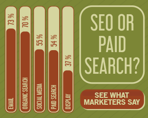 SEO & Paid Search Tactics